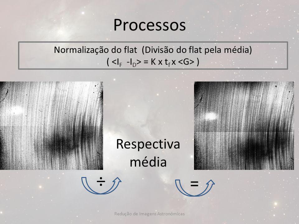 Processos Normalização do flat (Divisão do flat pela média) ( = K x t f x ) ÷ = Respectiva média Redução de Imagens Astronómicas