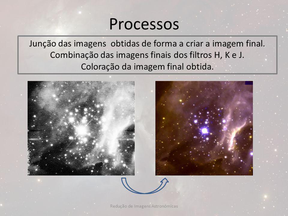 Processos Junção das imagens obtidas de forma a criar a imagem final. Combinação das imagens finais dos filtros H, K e J. Coloração da imagem final ob