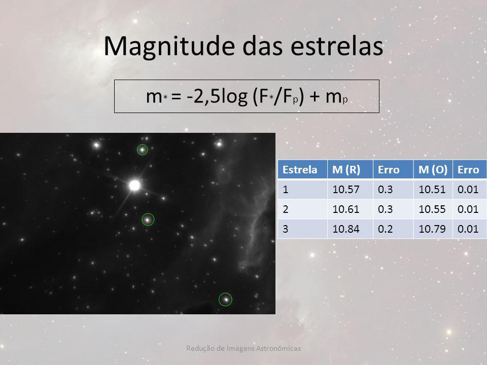 Magnitude das estrelas m * = -2,5log (F * /F p ) + m p EstrelaM (R)ErroM (O)Erro 110.570.310.510.01 210.610.310.550.01 310.840.210.790.01 Redução de I