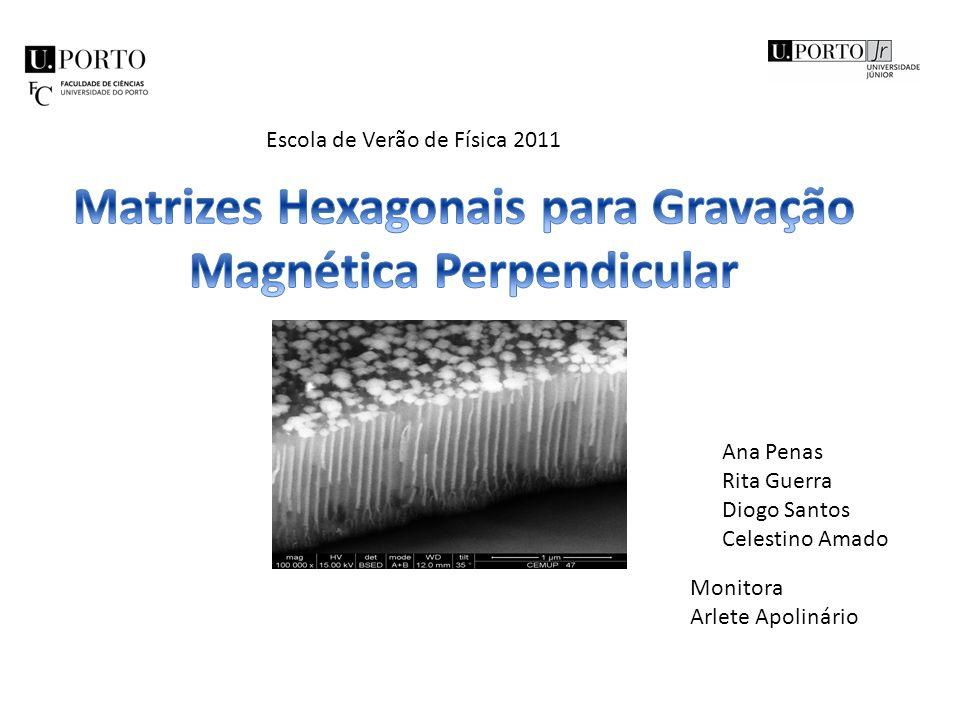 -HcHc O ciclo de histerese tem memória magnética Mesmo quando o H é zero, retém o estado anterior de magnetização M H