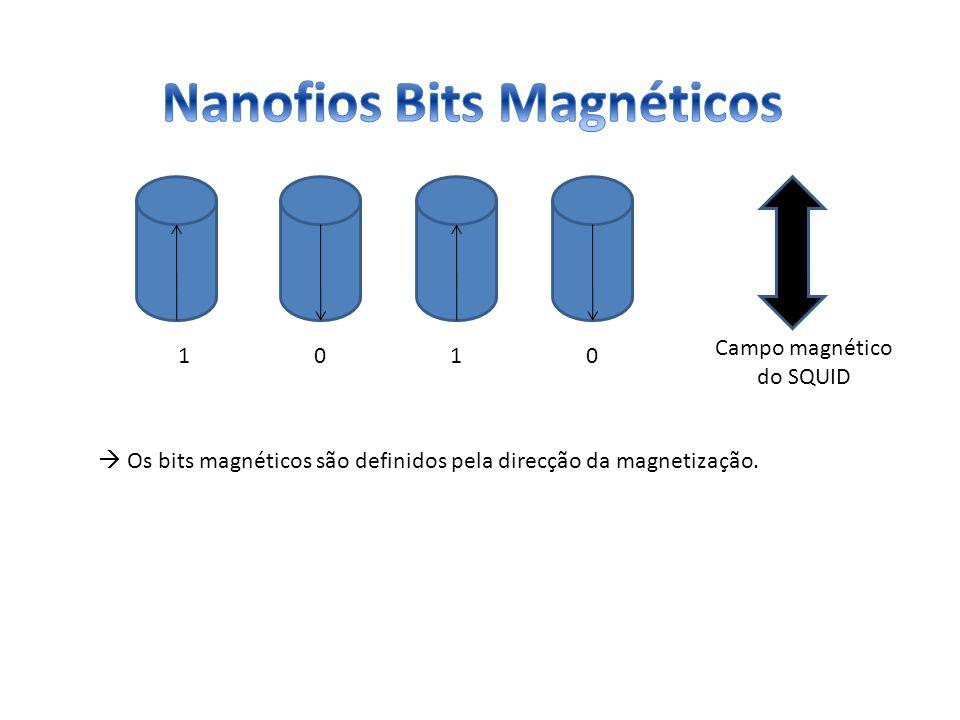 1001 Os bits magnéticos são definidos pela direcção da magnetização. Campo magnético do SQUID