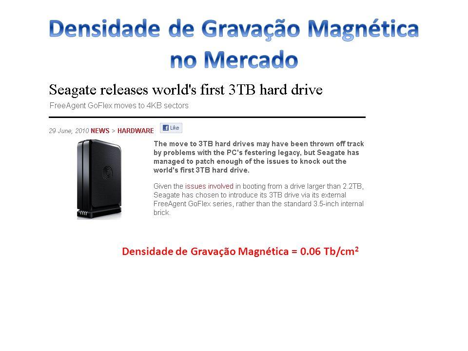 Densidade de Gravação Magnética = 0.06 Tb/cm 2
