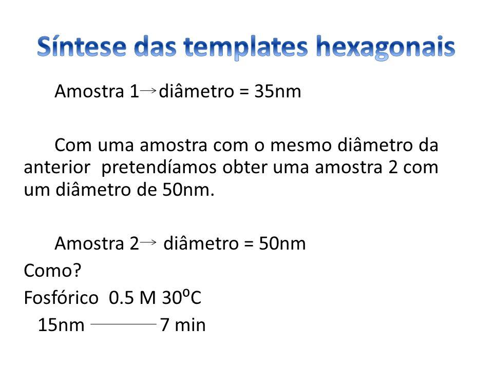Amostra 1 diâmetro = 35nm Com uma amostra com o mesmo diâmetro da anterior pretendíamos obter uma amostra 2 com um diâmetro de 50nm. Amostra 2 diâmetr