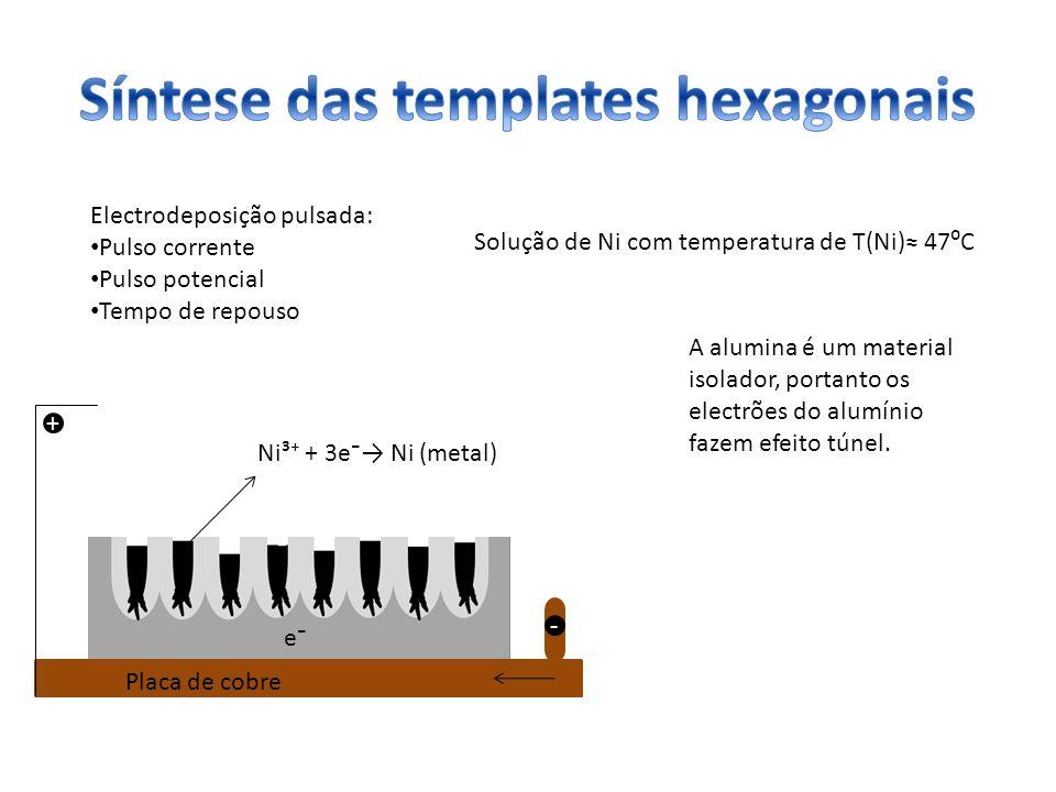 Solução de Ni com temperatura de T(Ni) 47C Electrodeposição pulsada: Pulso corrente Pulso potencial Tempo de repouso Ni³ + 3e Ni (metal) e Placa de co