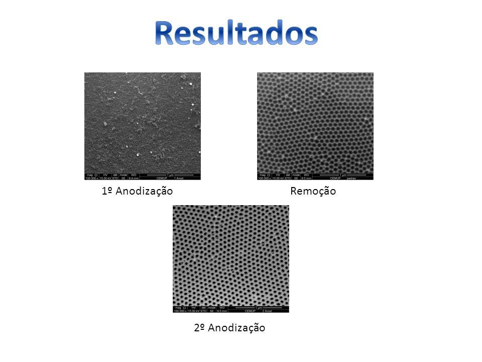 2º Anodização – 35 nm (menor ampliação) 2º Anodização – 35 nm (maior ampliação) 2º Anodização – 50 nm (menor ampliação) 2º Anodização – 50 nm (maior ampliação) 2º Anodização – 35 nm (nanofios meio cheios) 2º Anodização – 50 nm (nanofios meio cheios) 2º Anodização – 35 nm (nanofios completamente cheios) Nanofios