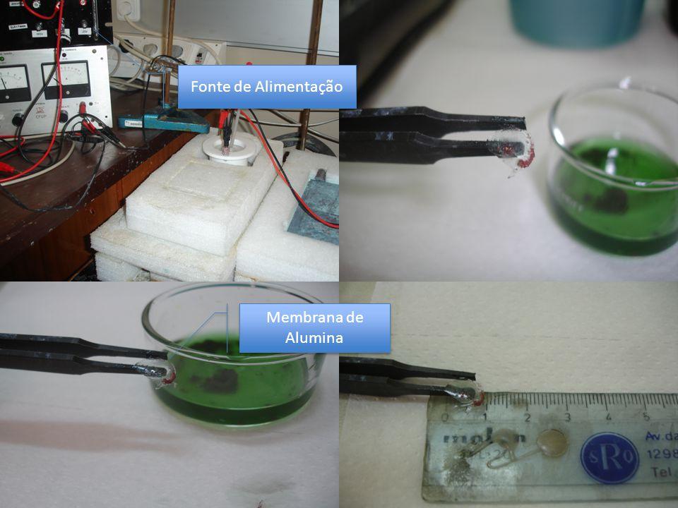Membrana de Alumina Fonte de Alimentação