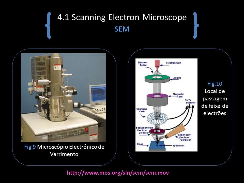 4.1 Scanning Electron Microscope SEM Fig.9 Microscópio Electrónico de Varrimento Fig.10 Local de passagem de feixe de electrões http://www.mos.org/sln