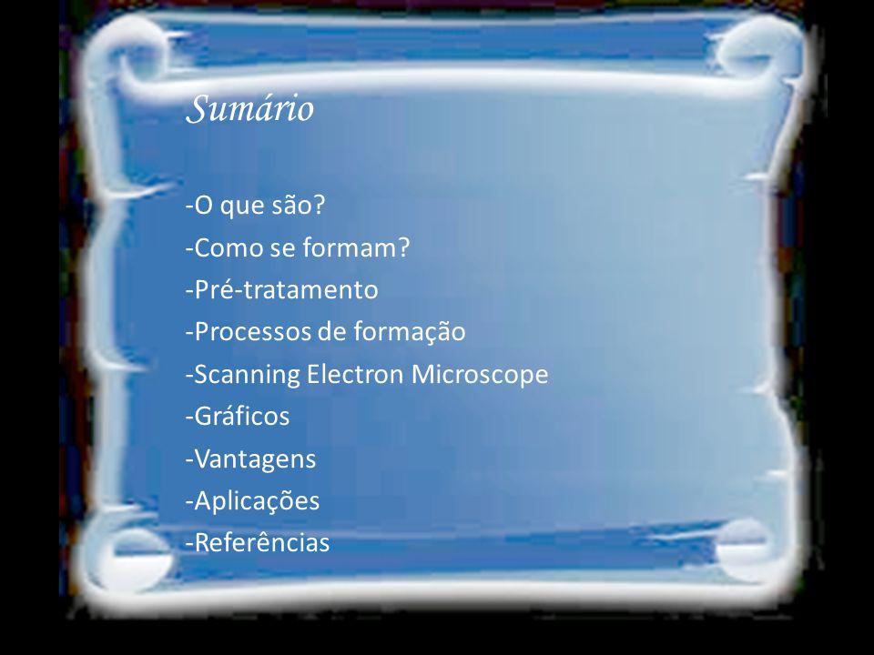 1.1 Membranas de Alumina O que são.