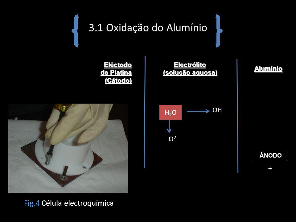 3.1 Oxidação do Alumínio ÂNODO Eléctodo de Platina (Cátodo) Electrólito (solução aquosa) Alumínio H2OH2O O 2- OH - Fig.4 Célula electroquímica +