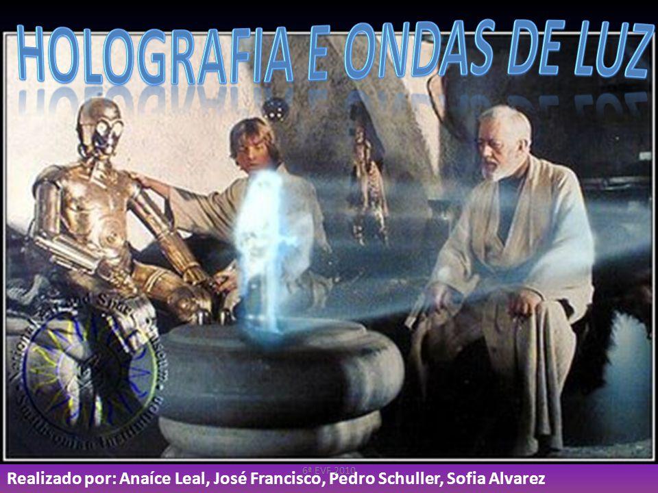 Holograma – O que é.Holografia vs.