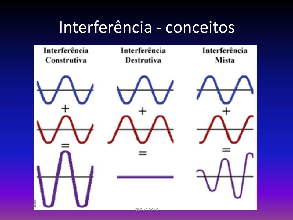Interferência - conceitos 6ª EVF 2010