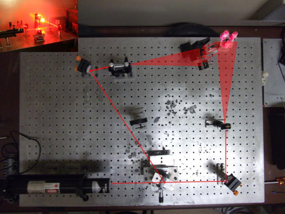 Cuidados a ter A placa holográfica não pode ser exposta à luz (apenas à do laser).