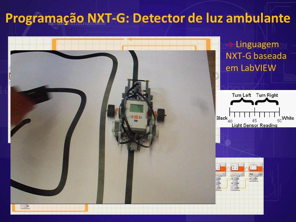 -> Linguagem NXT-G baseada em LabVIEW Programação NXT-G: Detector de luz ambulante