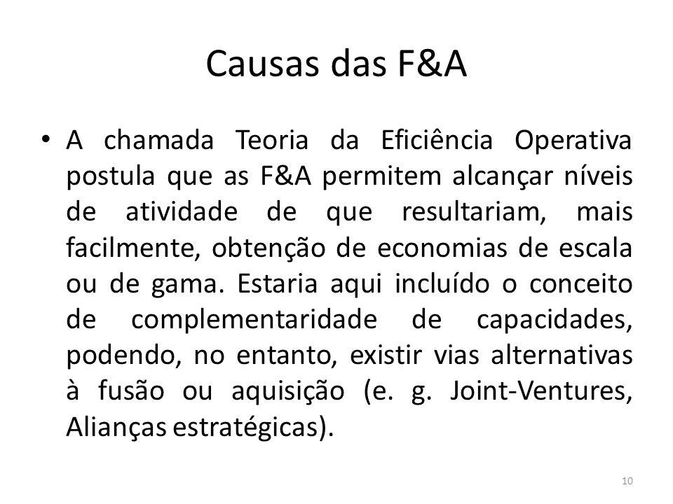 Causas das F&A A chamada Teoria da Eficiência Operativa postula que as F&A permitem alcançar níveis de atividade de que resultariam, mais facilmente, obtenção de economias de escala ou de gama.