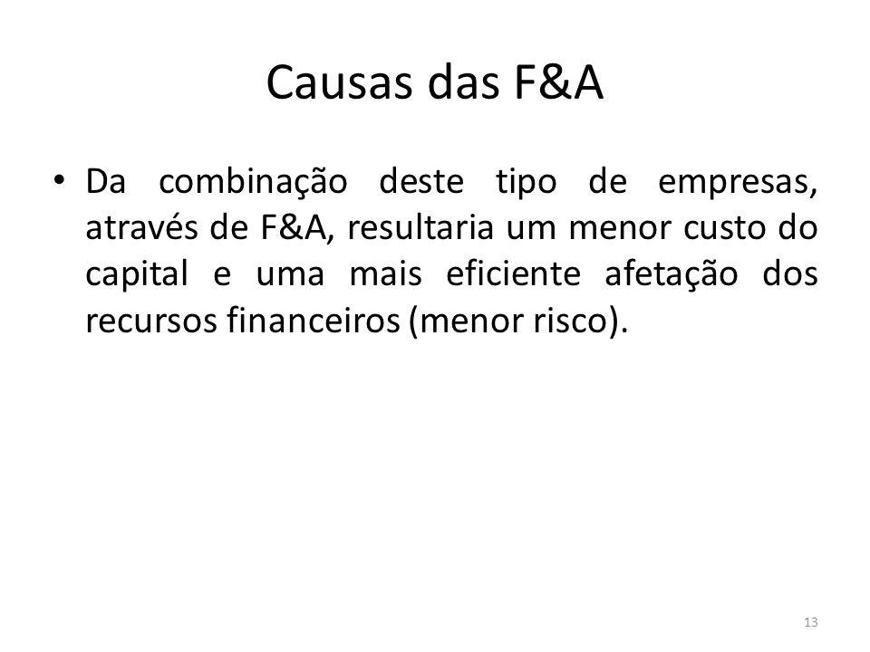 Causas das F&A Da combinação deste tipo de empresas, através de F&A, resultaria um menor custo do capital e uma mais eficiente afetação dos recursos financeiros (menor risco).