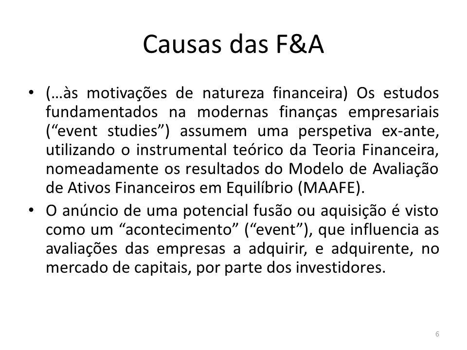 Causas das F&A (…às motivações de natureza financeira) Os estudos fundamentados na modernas finanças empresariais (event studies) assumem uma perspetiva ex-ante, utilizando o instrumental teórico da Teoria Financeira, nomeadamente os resultados do Modelo de Avaliação de Ativos Financeiros em Equilíbrio (MAAFE).