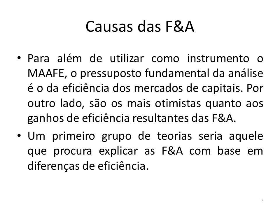 Causas das F&A Para além de utilizar como instrumento o MAAFE, o pressuposto fundamental da análise é o da eficiência dos mercados de capitais.
