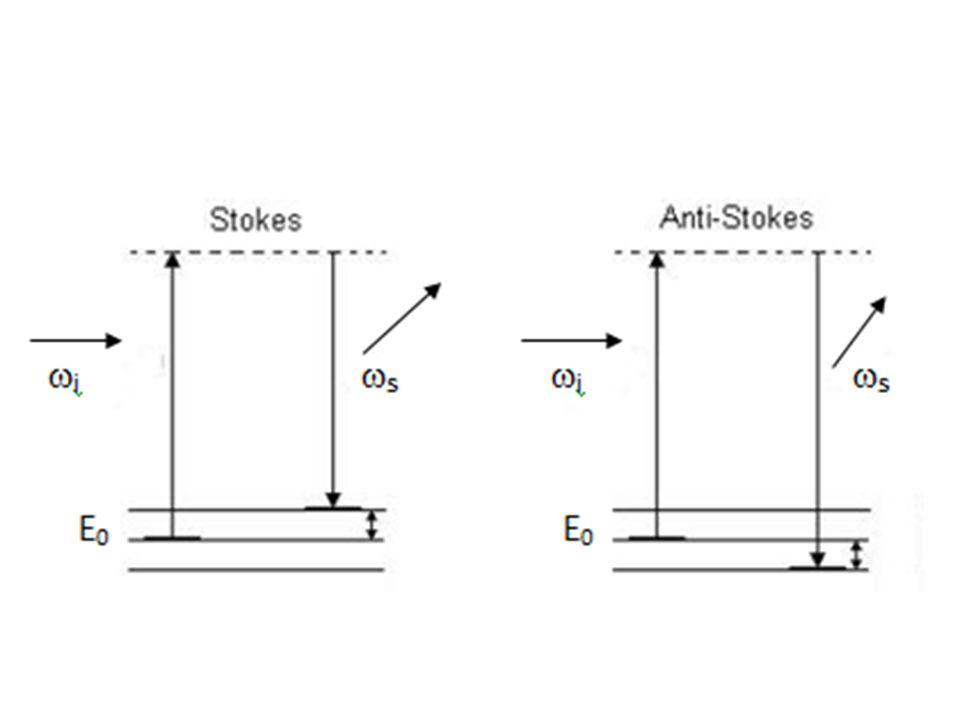 análises Análises Temperatura EstruturaDiâmetro