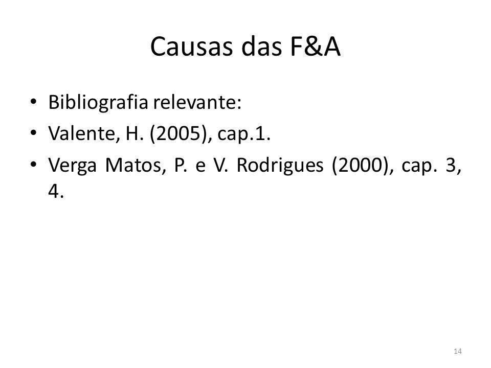 Causas das F&A Bibliografia relevante: Valente, H.
