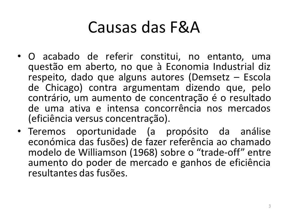 Causas das F&A Uma outra motivação de índole económica que caberia aqui referir seria a de que as F&A podem constituir uma alternativa vantajosa de entrada num dado mercado, perante a existência de barreiras à entrada.