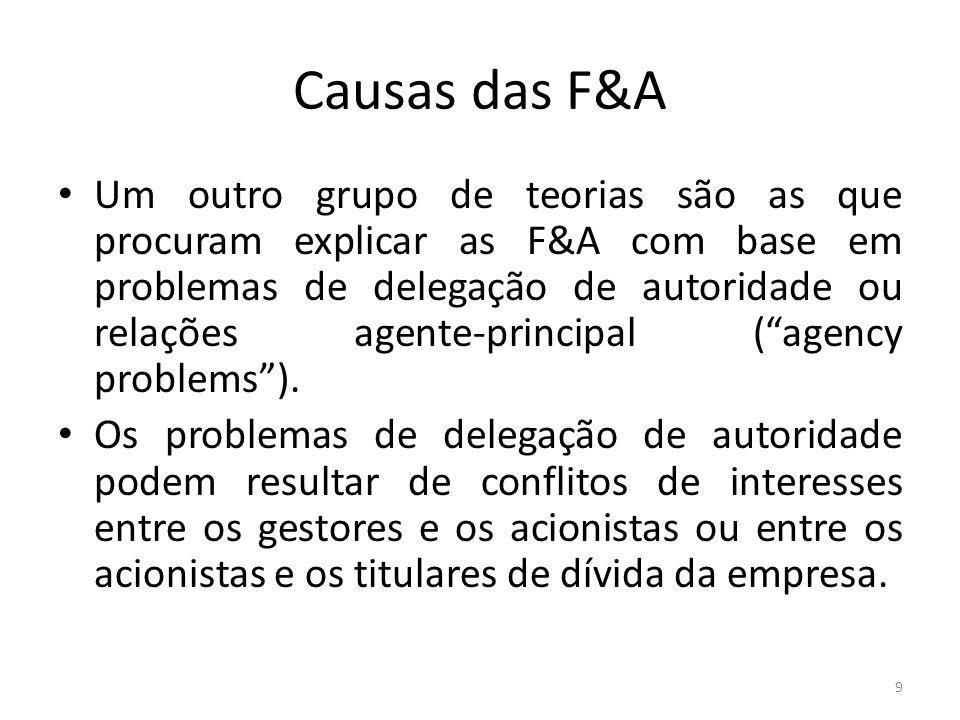 Causas das F&A Um outro grupo de teorias são as que procuram explicar as F&A com base em problemas de delegação de autoridade ou relações agente-principal (agency problems).