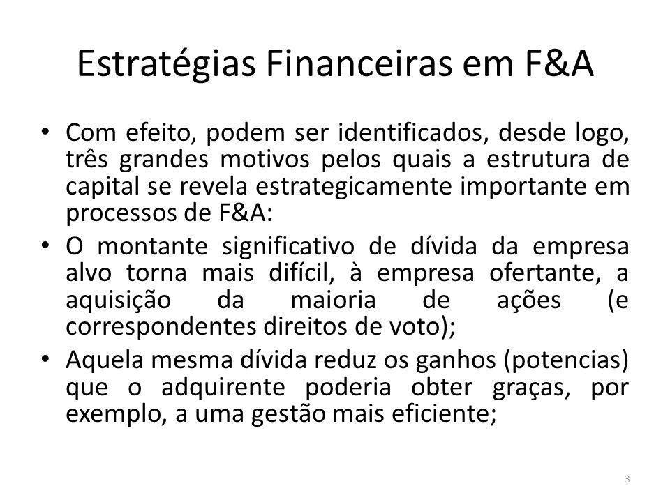 Estratégias Financeiras em F&A Com efeito, podem ser identificados, desde logo, três grandes motivos pelos quais a estrutura de capital se revela estrategicamente importante em processos de F&A: O montante significativo de dívida da empresa alvo torna mais difícil, à empresa ofertante, a aquisição da maioria de ações (e correspondentes direitos de voto); Aquela mesma dívida reduz os ganhos (potencias) que o adquirente poderia obter graças, por exemplo, a uma gestão mais eficiente; 3