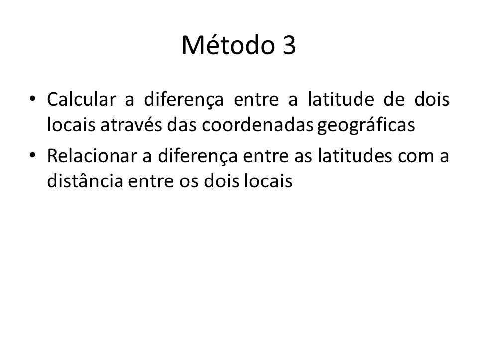 Método 3 Calcular a diferença entre a latitude de dois locais através das coordenadas geográficas Relacionar a diferença entre as latitudes com a distância entre os dois locais
