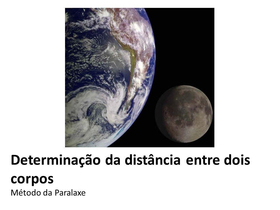 Determinação da distância entre dois corpos Método da Paralaxe