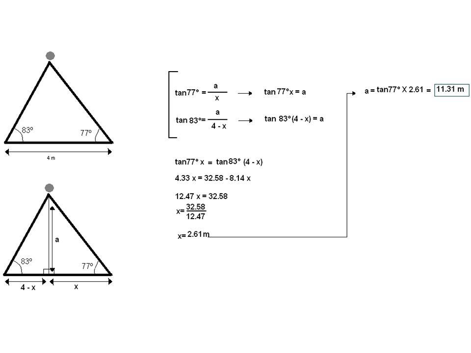 Determinação do perímetro da Terra Método de Eratostenes