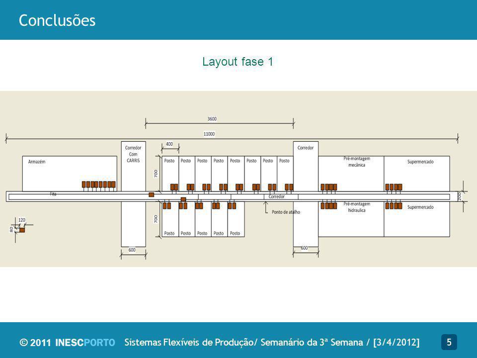 © 2011 Conclusões 5Sistemas Flexíveis de Produção/ Semanário da 3ª Semana / [3/4/2012] Layout fase 1