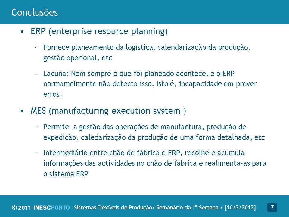 © 2011 Conclusões ERP (enterprise resource planning) –Fornece planeamento da logística, calendarização da produção, gestão operional, etc –Lacuna: Nem