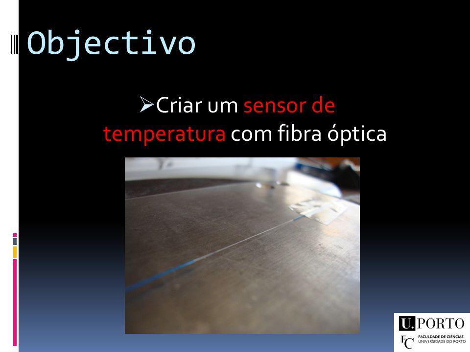 Objectivo Criar um sensor de temperatura com fibra óptica