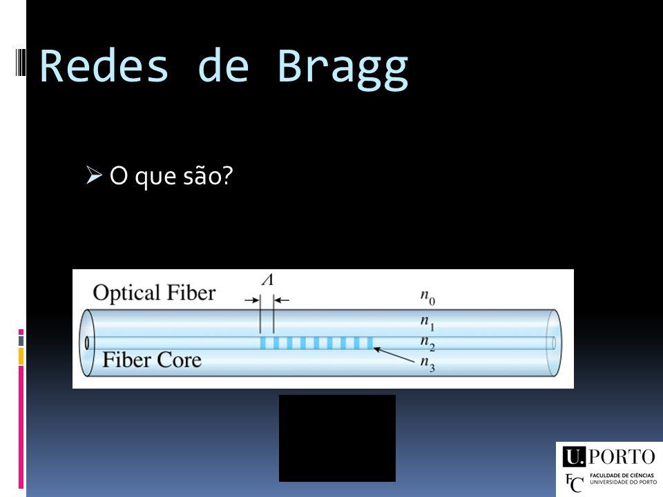 Redes de Bragg O que são?