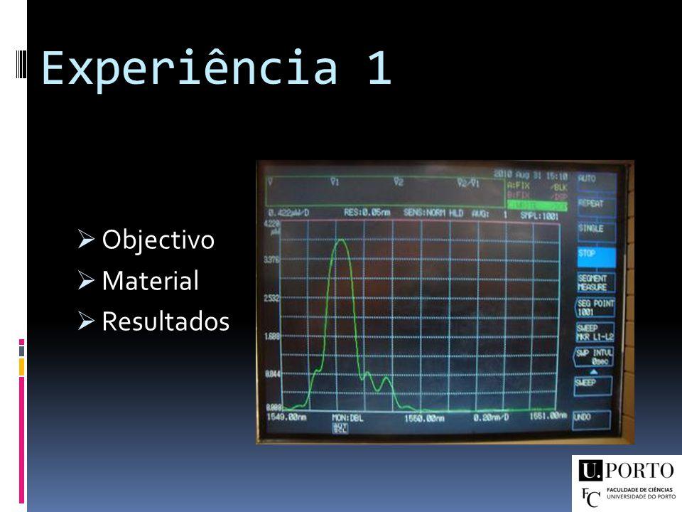 Agradecimento Organização da Escola de Física Monitor (Carlos Gouveia)