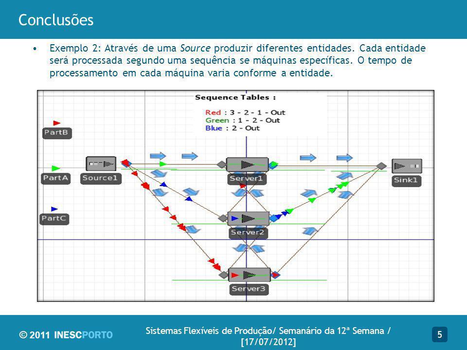 © 2011 Conclusões Exemplo 2: Através de uma Source produzir diferentes entidades.