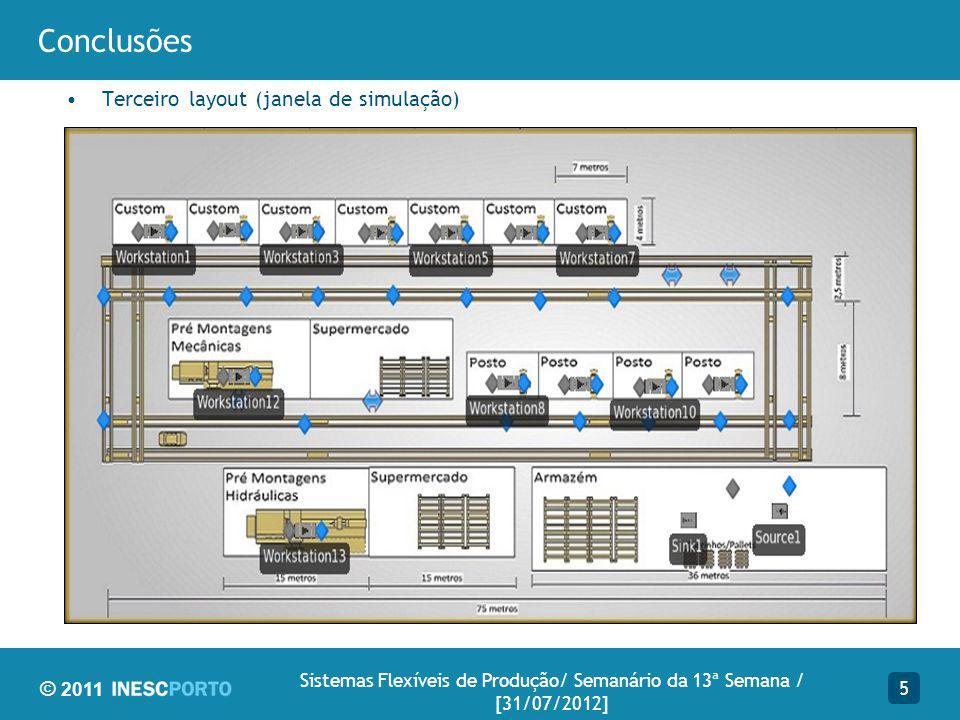 © 2011 Conclusões Terceiro layout (janela de simulação) 5 Sistemas Flexíveis de Produção/ Semanário da 13ª Semana / [31/07/2012]