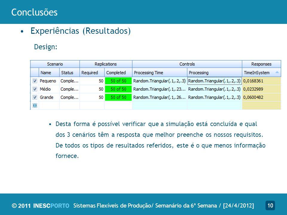 © 2011 Conclusões Experiências (Resultados) Design: Desta forma é possível verificar que a simulação está concluída e qual dos 3 cenários têm a respos