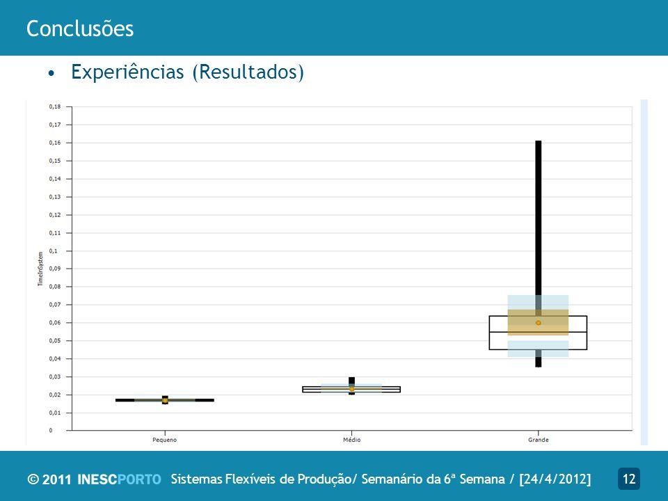 © 2011 Conclusões Experiências (Resultados) 12Sistemas Flexíveis de Produção/ Semanário da 6ª Semana / [24/4/2012]