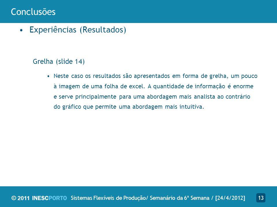 © 2011 Conclusões Experiências (Resultados) Grelha (slide 14) Neste caso os resultados são apresentados em forma de grelha, um pouco à imagem de uma f