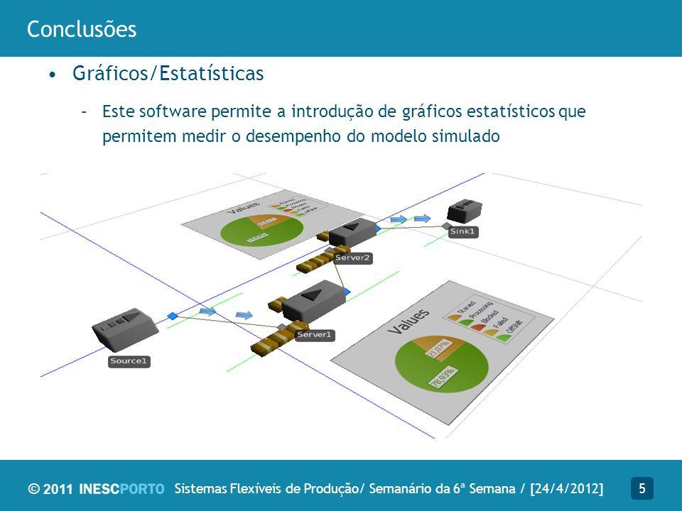 © 2011 Conclusões Gráficos/Estatísticas –Este software permite a introdução de gráficos estatísticos que permitem medir o desempenho do modelo simulad