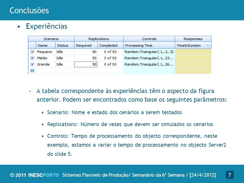 © 2011 Conclusões Experiências –A tabela correspondente às experiências têm o aspecto da figura anterior. Podem ser encontrados como base os seguintes