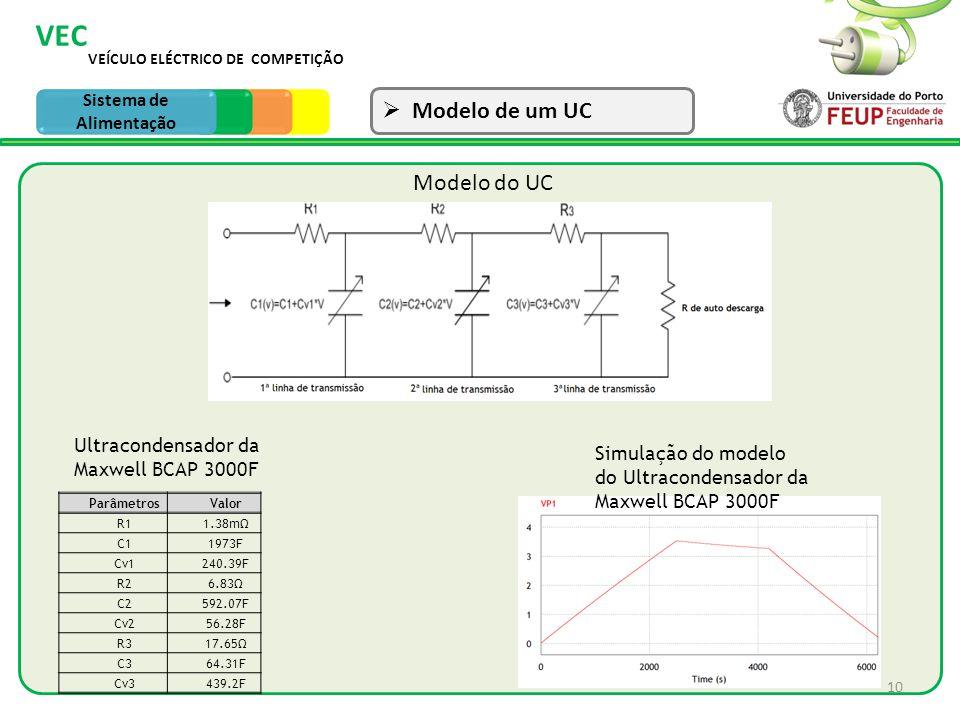 10 VEÍCULO ELÉCTRICO DE COMPETIÇÃO VEC Sistema de Tracção Modelo de um UC ParâmetrosValor R11.38m C11973F Cv1240.39F R26.83 C2592.07F Cv256.28F R317.6