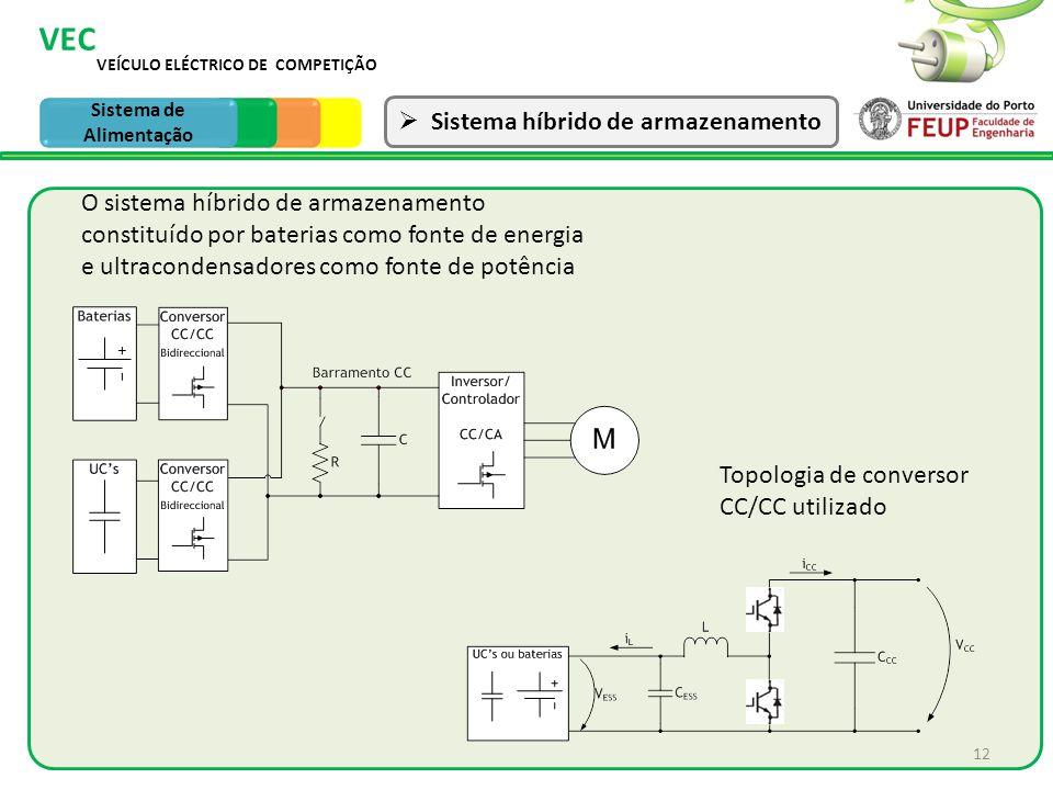12 VEÍCULO ELÉCTRICO DE COMPETIÇÃO VEC Sistema de Tracção Sistema híbrido de armazenamento Sistema de Alimentação O sistema híbrido de armazenamento c