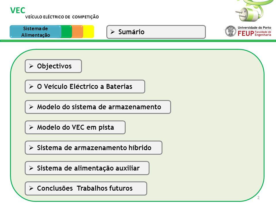 3 Estado de arte dos veículos eléctricos; Modelação do sistema de armazenamento composto por baterias e ultracondensadores; Modelação do VEC em pista para extracção da energia consumida por volta; Simulação e teste de todo o sistema de armazenamento híbrido incluindo os conversores de potência; Desenvolvimento de um sistema de alimentação auxiliar; VEÍCULO ELÉCTRICO DE COMPETIÇÃO VEC Sistema de Tracção Objectivos Sistema de Alimentação
