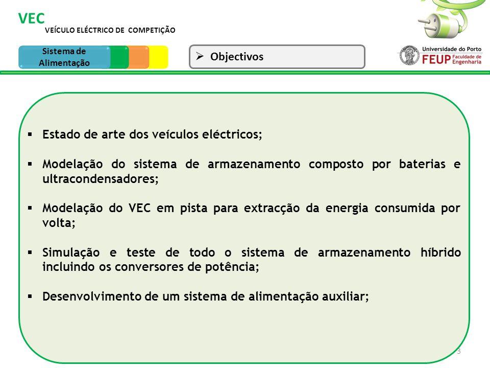 14 VEÍCULO ELÉCTRICO DE COMPETIÇÃO VEC Sistema de Tracção Resultados Simulação Sistema de Alimentação Regeneração Tensão do barramento Corrente do inversor