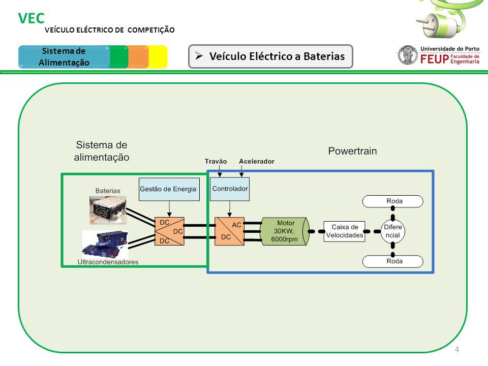 5 VEÍCULO ELÉCTRICO DE COMPETIÇÃO VEC Sistema de Tracção A bateria de Ni-MH Sistema de Alimentação A bateria de Ni-MH testada: Pack composto por 11 módulos; Módulo de 12 células (132 por pack); Células de 1,2V e 5,5Ah; Energia de 870Wh por pack.