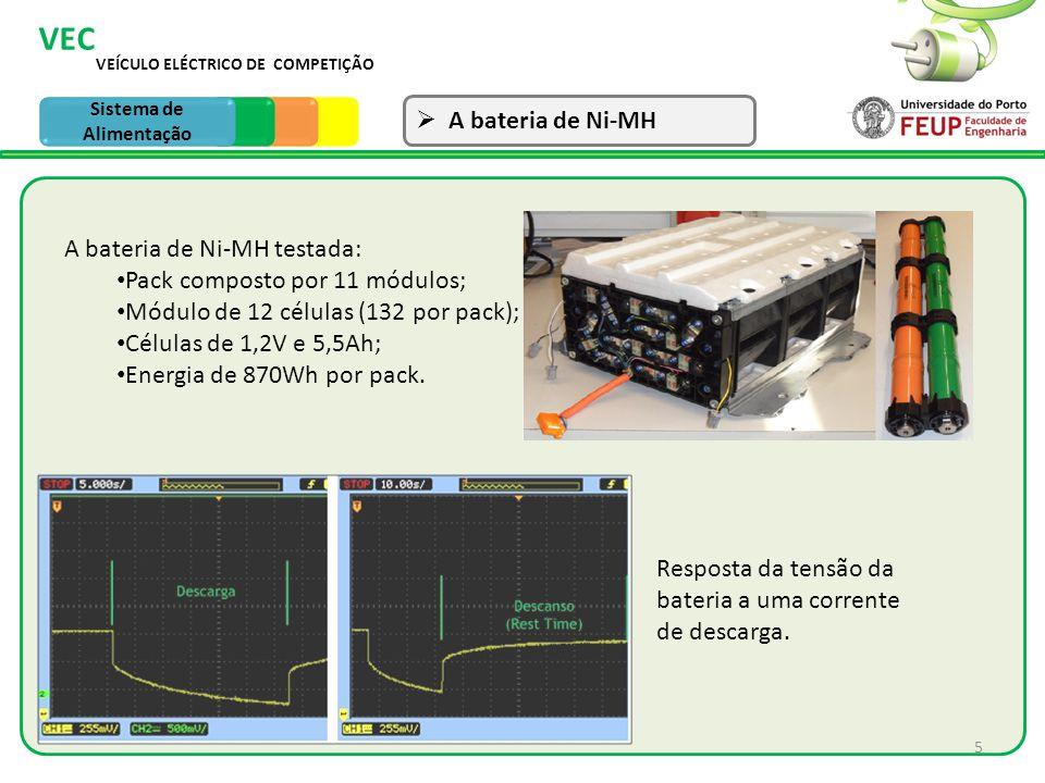 5 VEÍCULO ELÉCTRICO DE COMPETIÇÃO VEC Sistema de Tracção A bateria de Ni-MH Sistema de Alimentação A bateria de Ni-MH testada: Pack composto por 11 mó