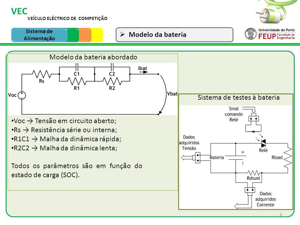 VEÍCULO ELÉCTRICO DE COMPETIÇÃO VEC Sistema de Tracção Modelo da bateria 6 Sistema de Alimentação Modelo da bateria abordado Voc Tensão em circuito ab