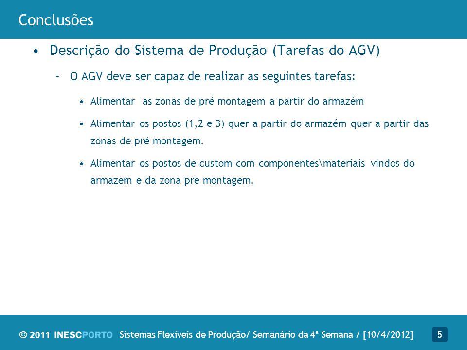 © 2011 Conclusões Descrição do Sistema de Produção (Tarefas do AGV) –O AGV deve ser capaz de realizar as seguintes tarefas: Alimentar as zonas de pré