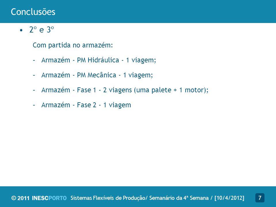 © 2011 Conclusões 7Sistemas Flexíveis de Produção/ Semanário da 4ª Semana / [10/4/2012] 2º e 3º Com partida no armazém: –Armazém - PM Hidráulica - 1 v